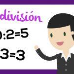 La división de números naturales | El aula de blanca  | Aprender matemáticas
