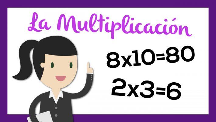 La multiplicación de números naturales | El aula de blanca  | Aprender matemáticas